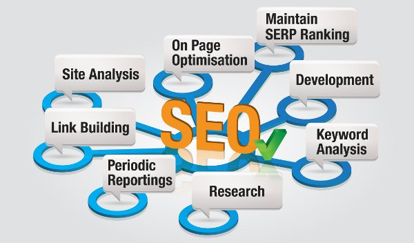 reliable seo provider Calgary